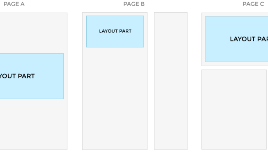 layout-parts